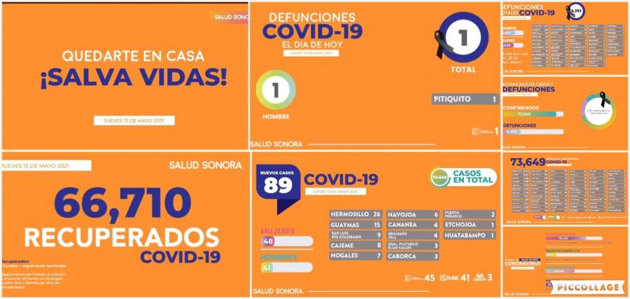 Registra Secretaría de Salud Sonora un fallecimiento por COVID-19 y 89 nuevos casos de la enfermedad